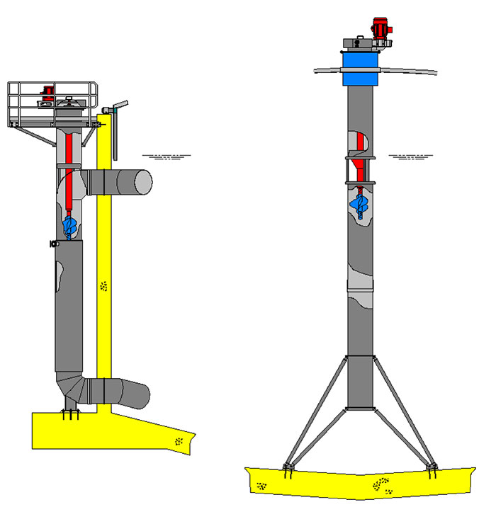 OTI_Draft-tube-mixers_web